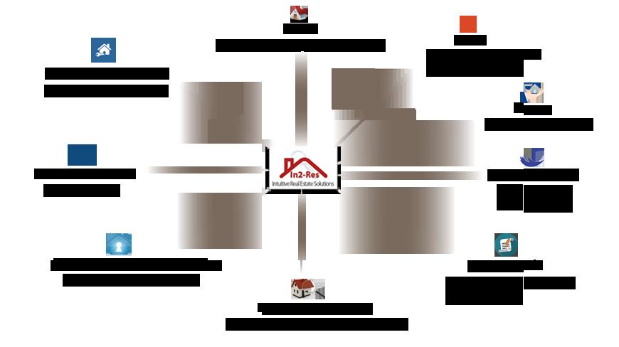logo-wheel